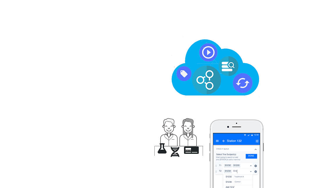cloud-connected lab
